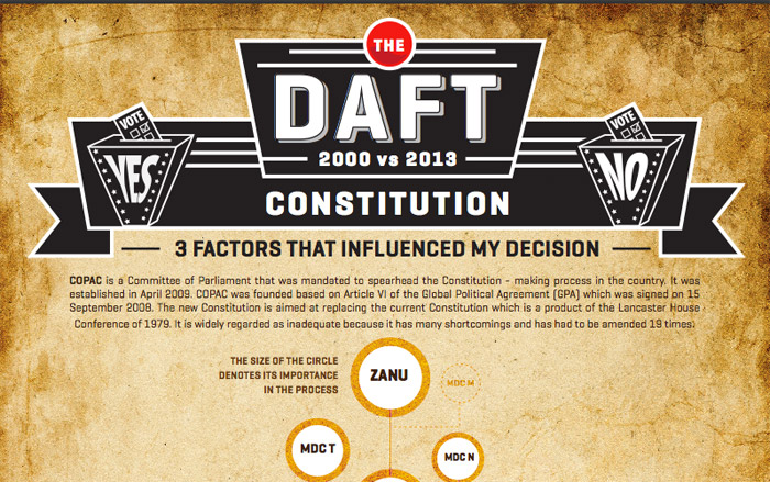 daft-constitution-preview