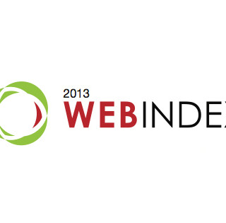 Zimbabwe ranks 78 out of 81 countries in latest web index report for 2013